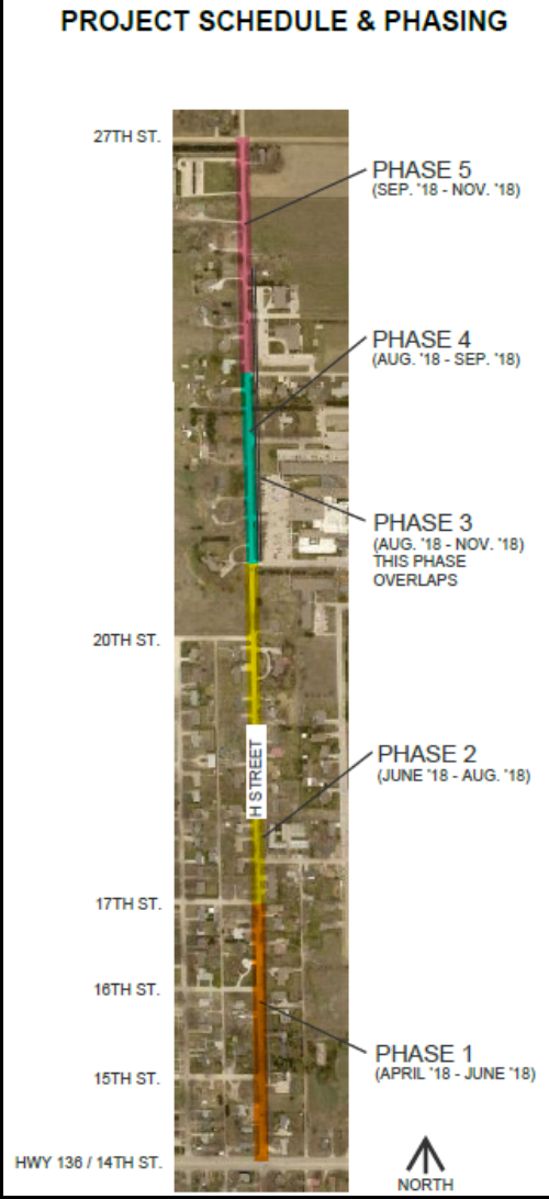 Project Schedule and Phasing for H Street